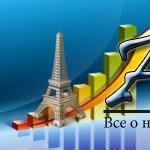 Руководители крупных компаний в Словакии оптимистичны касательно глобальных экономических перспектив